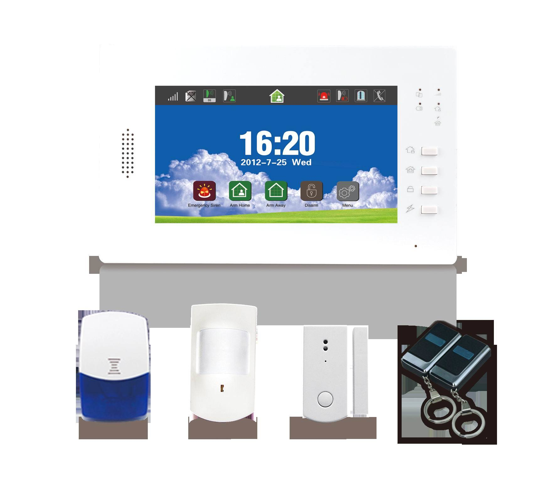 Wired Wireless GSM Alarm System for Home Security (ES-X6)
