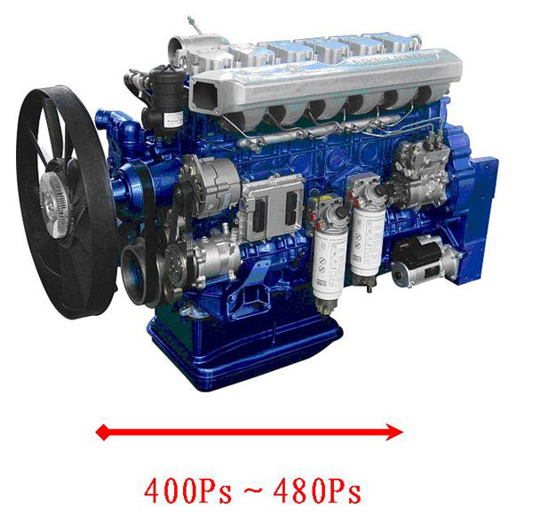 Water Pumps: Diesel Water Pump, Self priming pump, portable sel