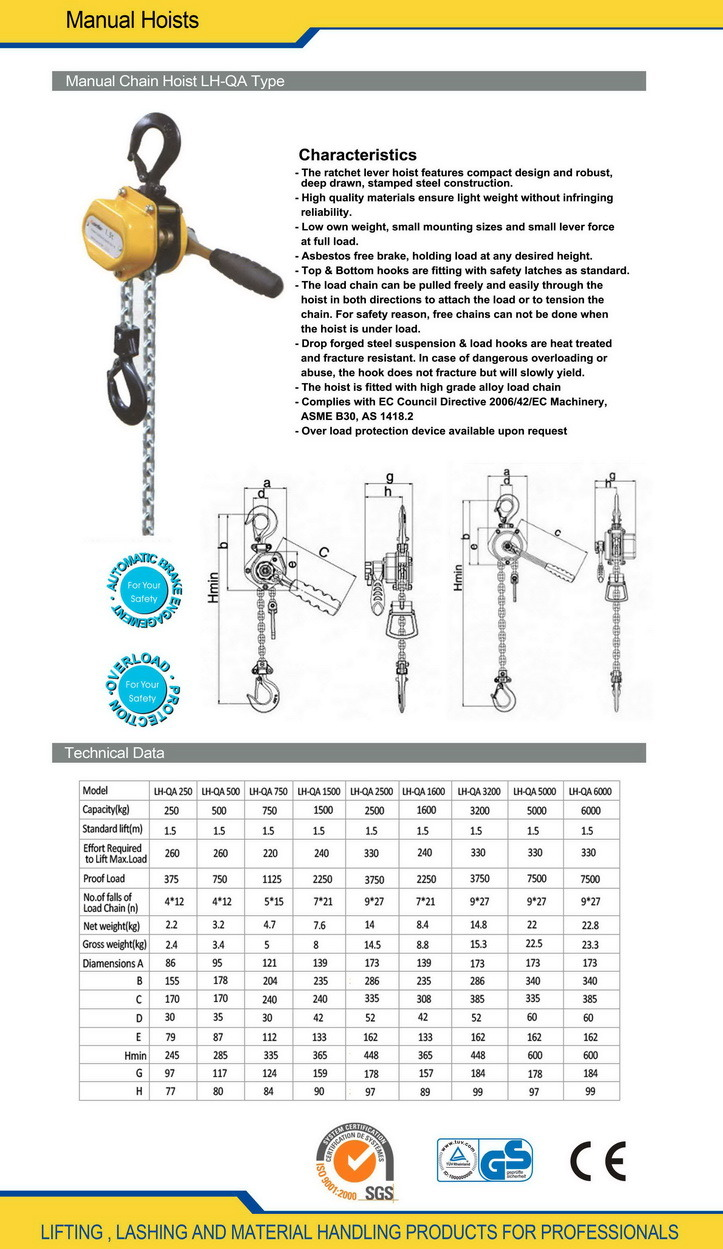 CE GS TUV Approved Lever Block, Lever Hoist (LH-QA)