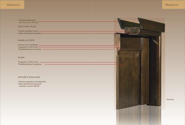 Italian Wooden Door (ED03) /Interior Wood Door