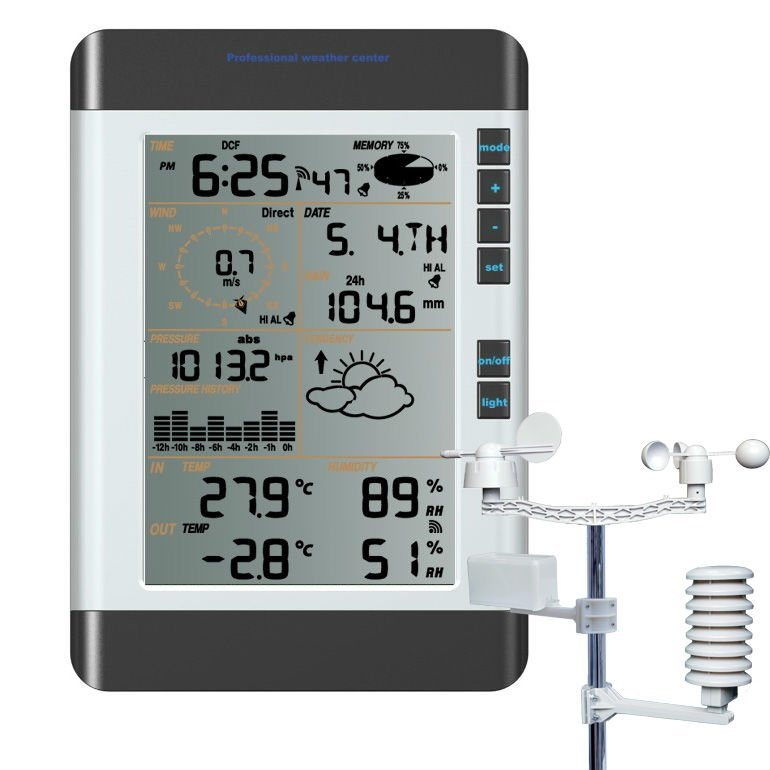 Professional weather stations wh2081