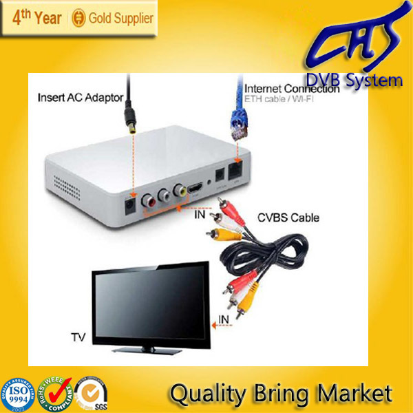 Arabic TV IPTV Box