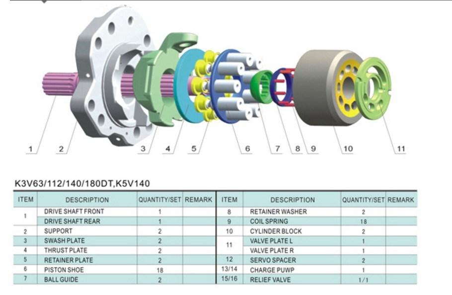 Kawasaki Series Hydraulic Oil Pump Engine Parts K5V80/140/160/180/200 Spare Parts