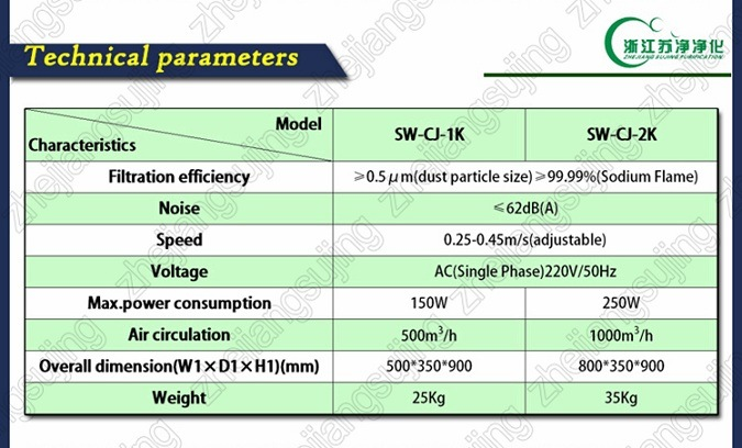 High Efficiency Energy-Efficient Wall Mounting Type Air Cleaner Sw-Cj-2k