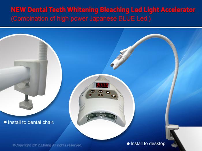 Teeth Whitening Equipment