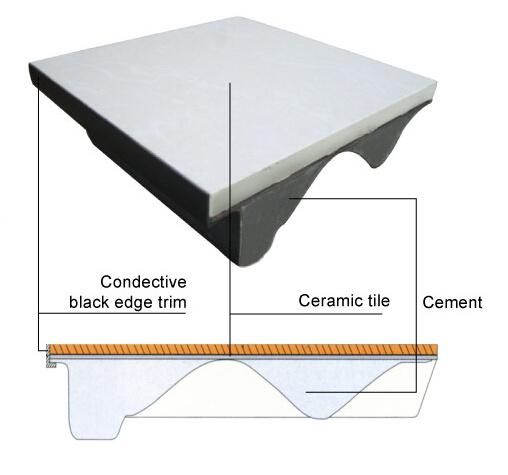 Ceramic/Marble Raised Floor