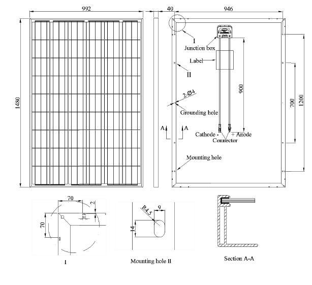 High Efficiency Mono Solar PV Module (220W-250W) German Quality