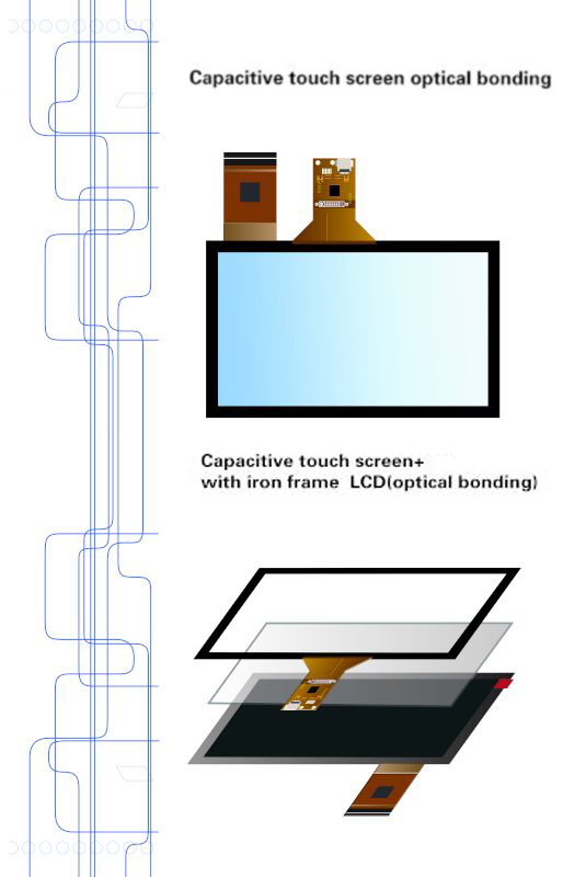 Capacitive Touch Screen Optical Bonding
