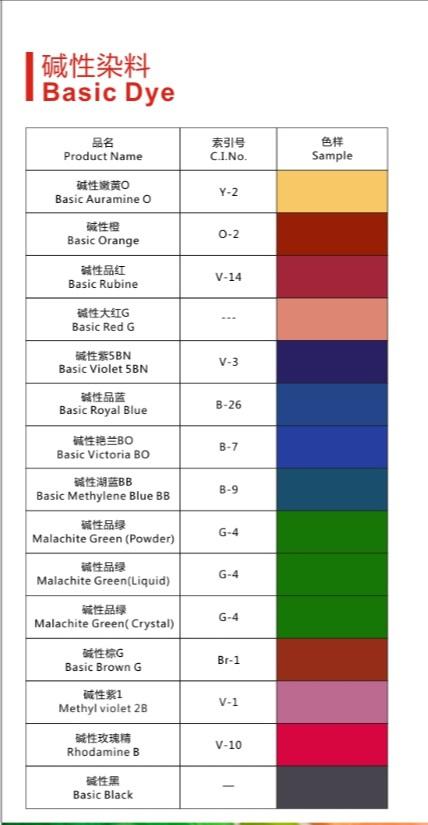 Basic Violet 1 Methyl Violet 2b for Cotton and Wool