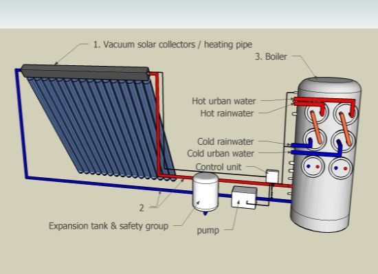 Navien Ch 210  bi Condensing Gas Water Heater Boiler Navien Ch further Ed Furnace Heat Exchanger Diagram as well Heating Hot Water Heat Exchanger Diagram moreover Manifold Piping Diagram also Heat Exchanger Piping Schematic. on wood boiler piping diagrams