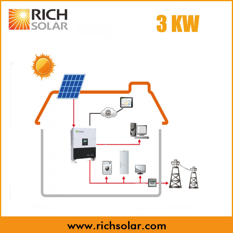 3kw Home Use Mini Solar Power System with Windmills