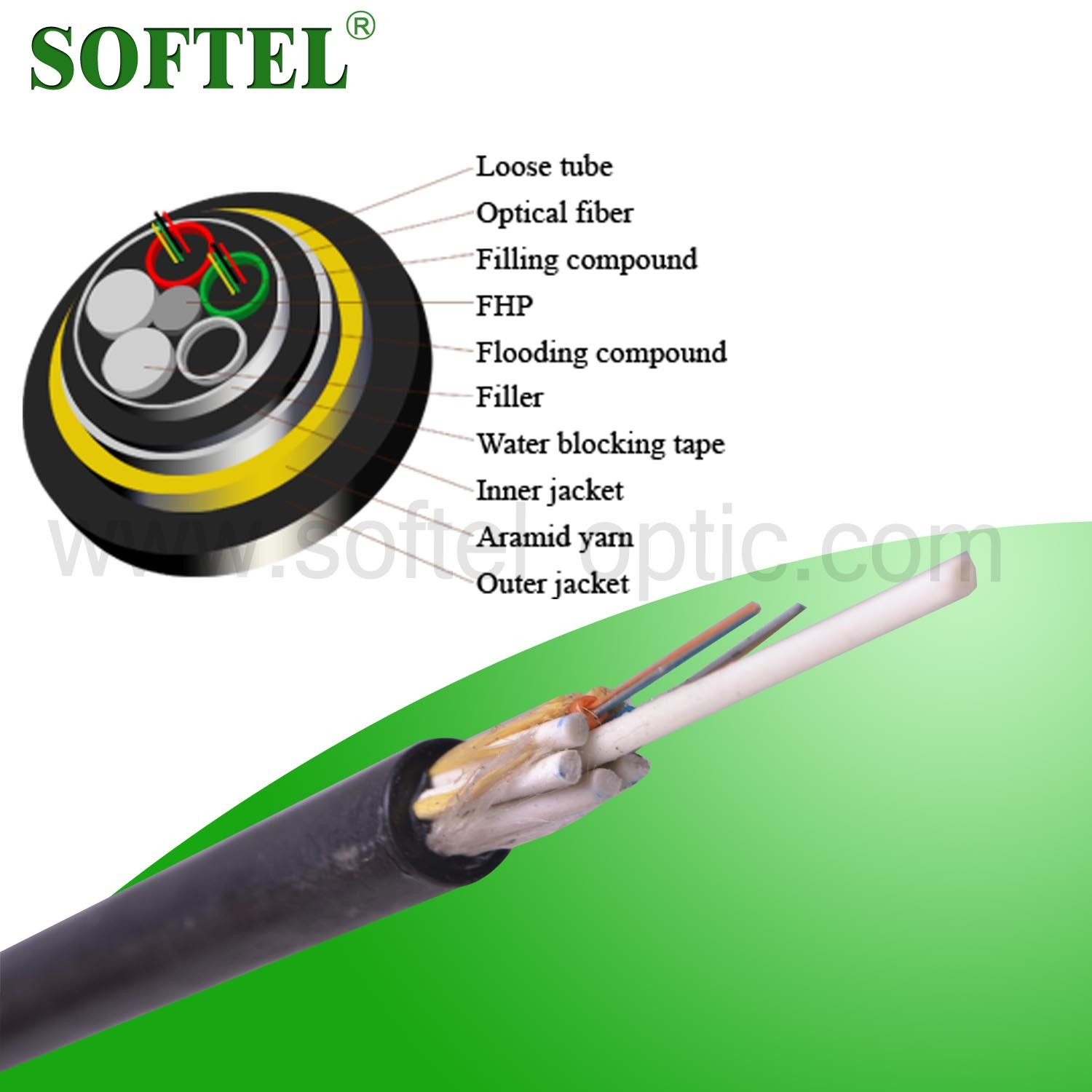 All Dieletric Self-Supporting Fiber Optical ADSS Cable