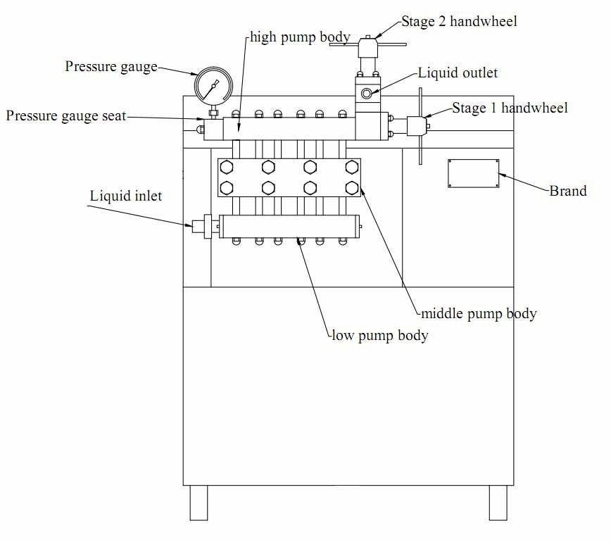 2000L/H Industrial High Pressure Homogenizer (GJB2000-25)