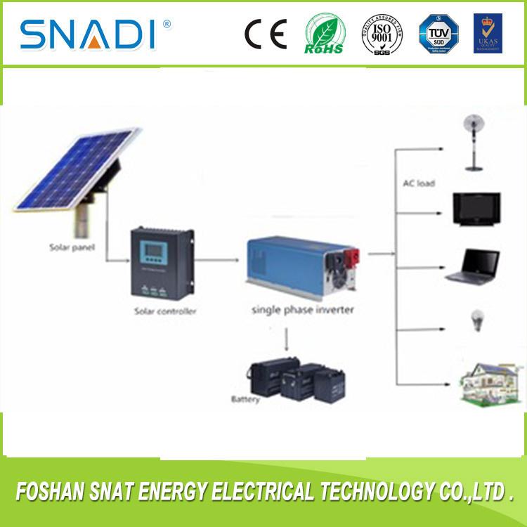 1kw/2kw/3kw/5kw 10kw-100kw off Grid Home Solar Kits/Panel/Energy Power System