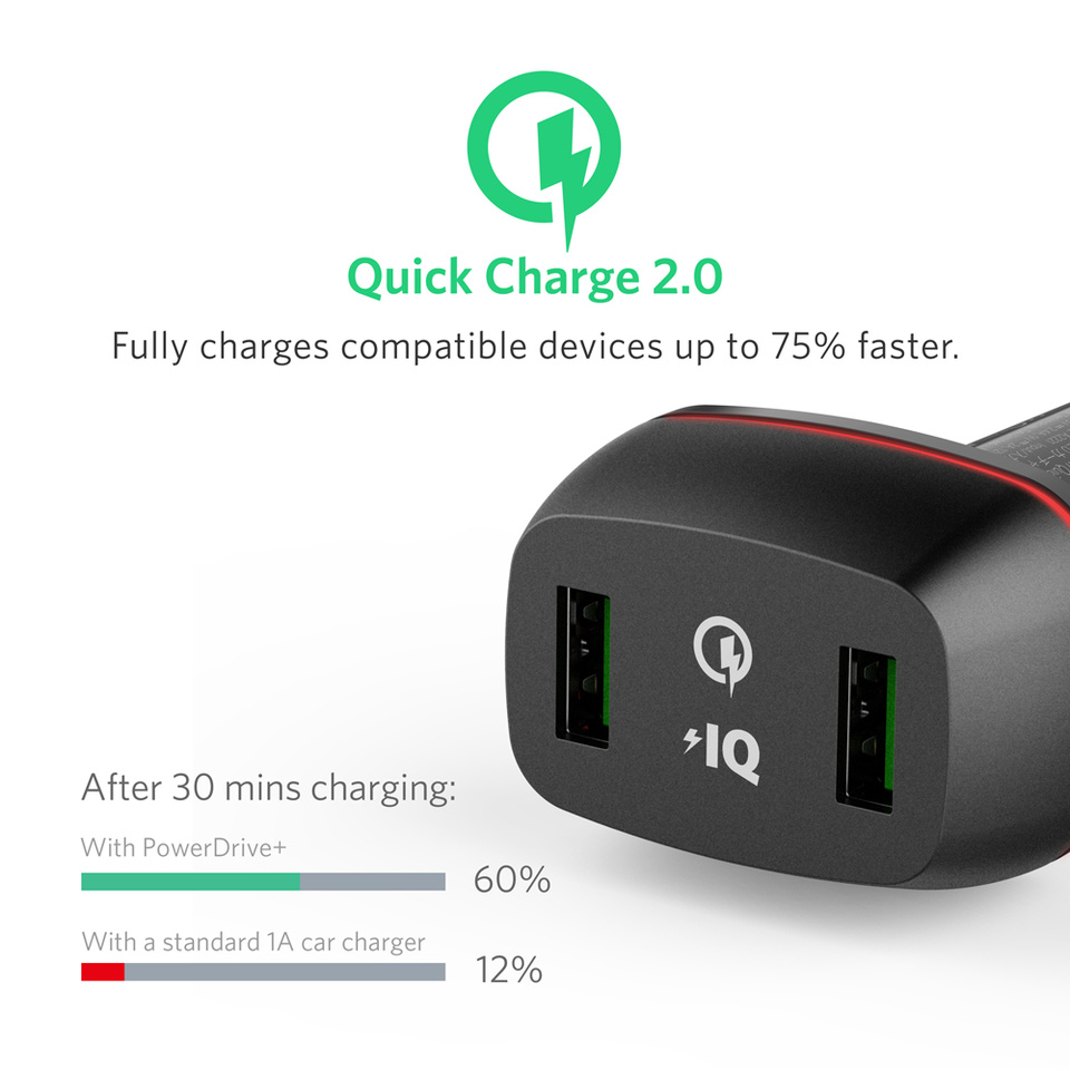 Anker 36W Dual USB Car Charger