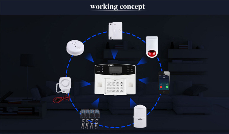 Home Security Mobile Call GSM Alarm System