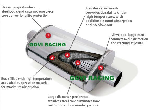 4′′x9′′x18′′x24′′ Car Truck Muffler Exhaust Pipe Mirror or Unpolished Avaialble