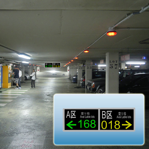 LED Screen Display for Indoor Parking