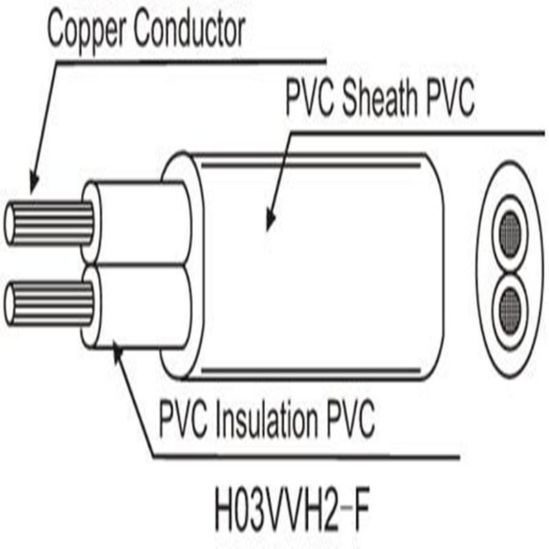 Korea Ks PVC Power Cable H03V2V2h2-F H03vvh2-F Cable