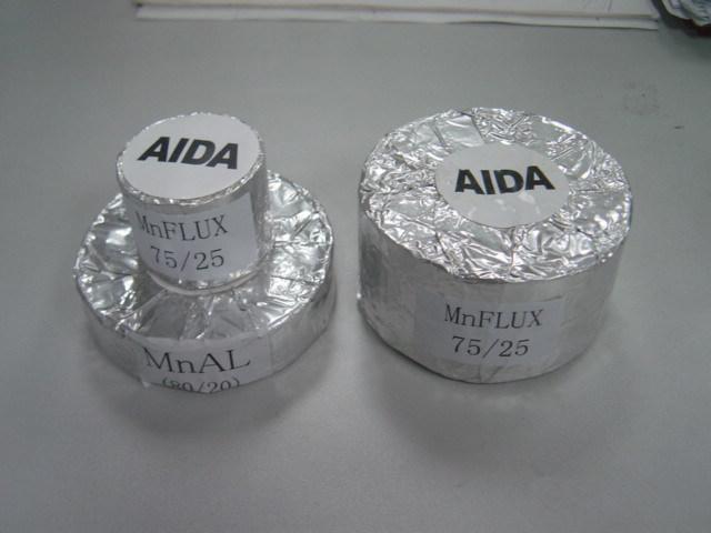 Mn Additives