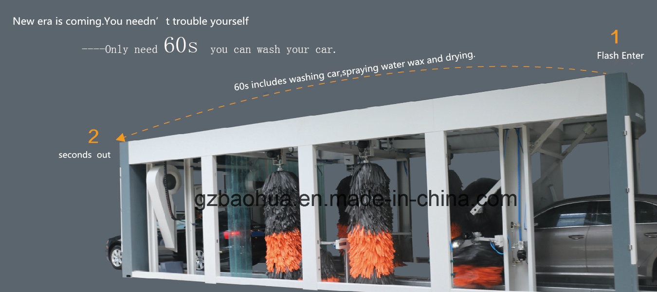 Car Washing Machine/Touchless Car Washer/Car Wash Machine Price/Car Wash System/Tunnel Car Wash Machine