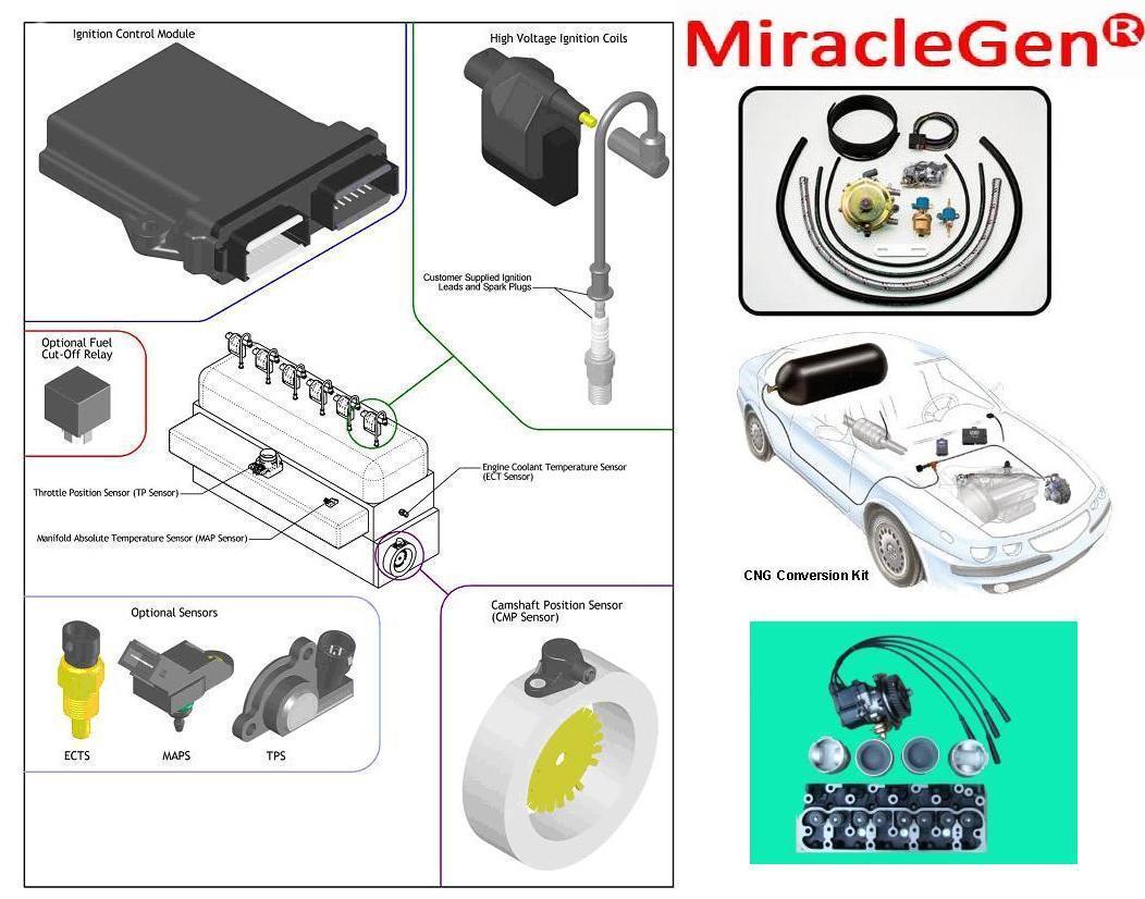 omnitek diesel to natural gas engine conversion new natural autos weblog. Black Bedroom Furniture Sets. Home Design Ideas