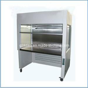 China Laminar Flow Clean Bench China Horizontal Airflow Clean Bench Vertical Airflow Clean Bench