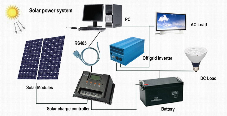 China 500w Off Grid Solar System For Emergency Power