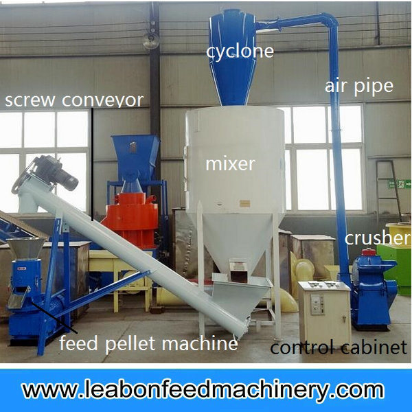 Animal Feed Pellet Mill Machine, Alfafa Feed Pellet Making Machine