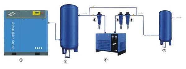 Weihuan (WH) Socks Air Compressor Syetem (blower, filter, dryer machine)
