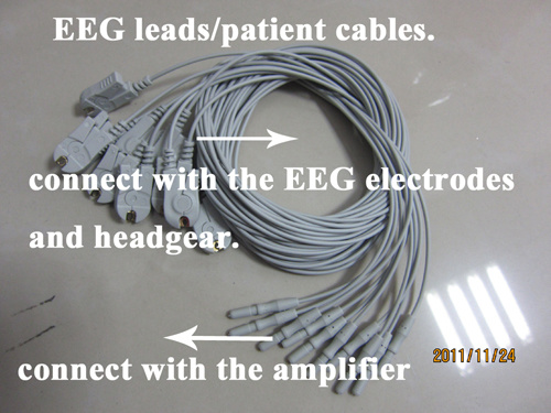 Ce Approved Channel Digital EEG (Neuroscope EEG-18) -Fanny