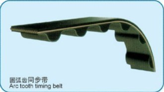 Industrial Rubber Timing or Synchronous Belt