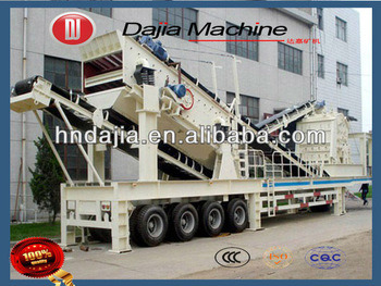 Mobile Impact Crushing Equipment