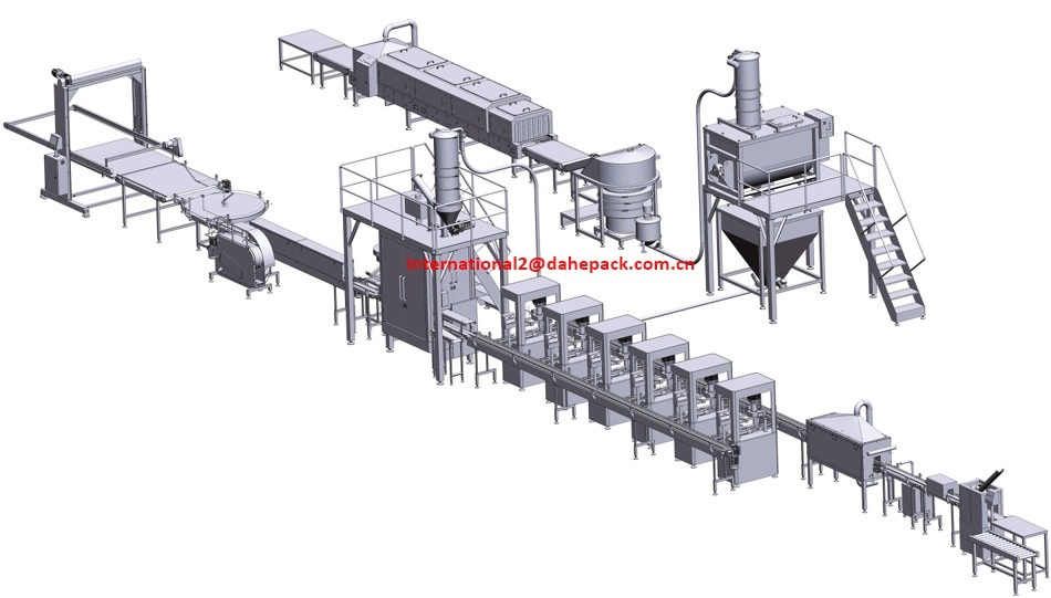 450g-900g Canned Milk Powder Feeding-Mixing-Filling-Seaming-Capping Line
