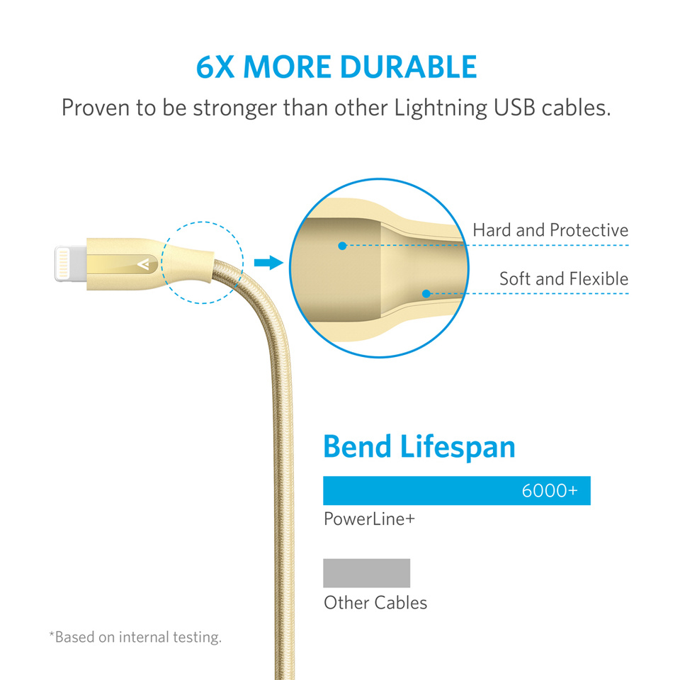 Anker Powerline+ Lightning Cable (6FT) [Double Braided Nylon]