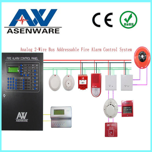 Asenware Factory Fire Alarm System with 324 Capacity