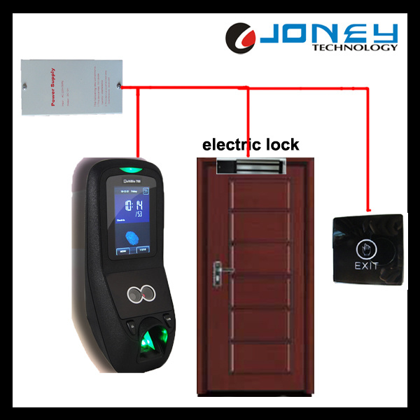 Zk Software Multiple Biometric Fingerprint Time Attendance