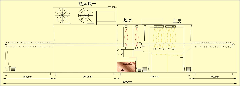 Eco-L950 Large Washing Capacity Commercial Dish Washer Machine