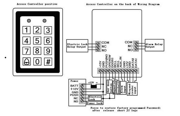 125kHz Password Illuminated Keypad Standalone Controller 1000 Users