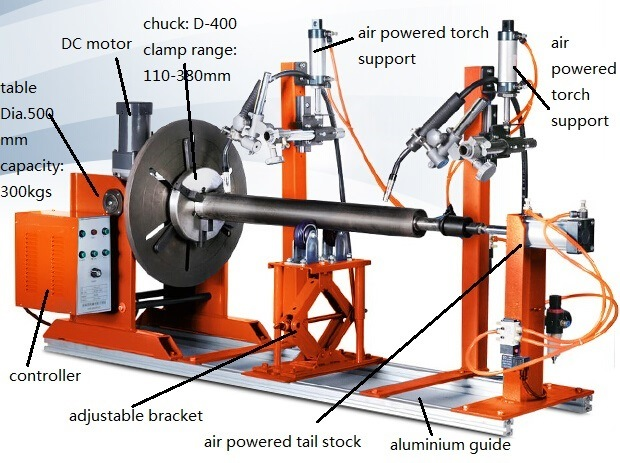 Ce Certified Flange Welding Positioner for Circular Welding