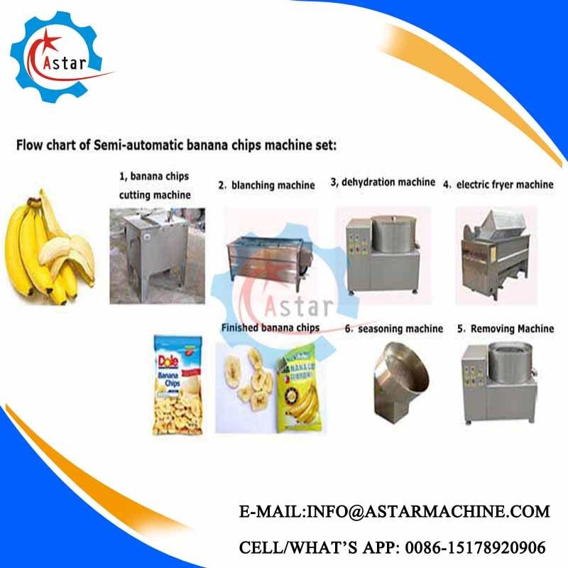 50/100/200kg/H Semi Automatic Potato Chips Production Line for Sale