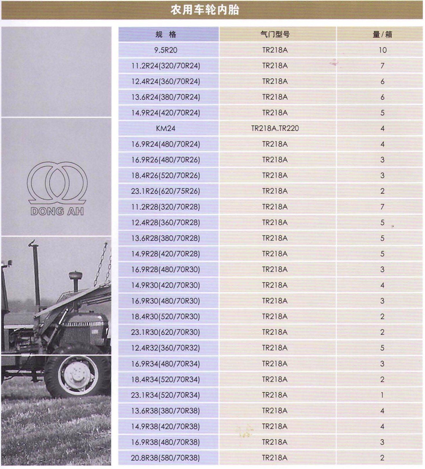Leading Supplier of Inner Tubes for Truck Tyre