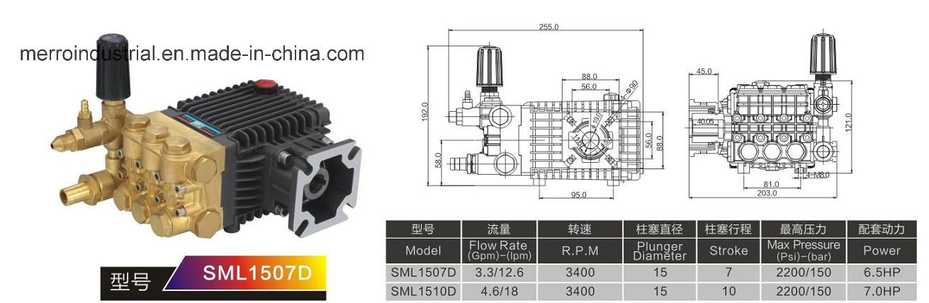 1507D High Pressure Pump and Pressure Pump 1507D