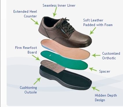 Casual Comfortable Shoes Men Health Shoes
