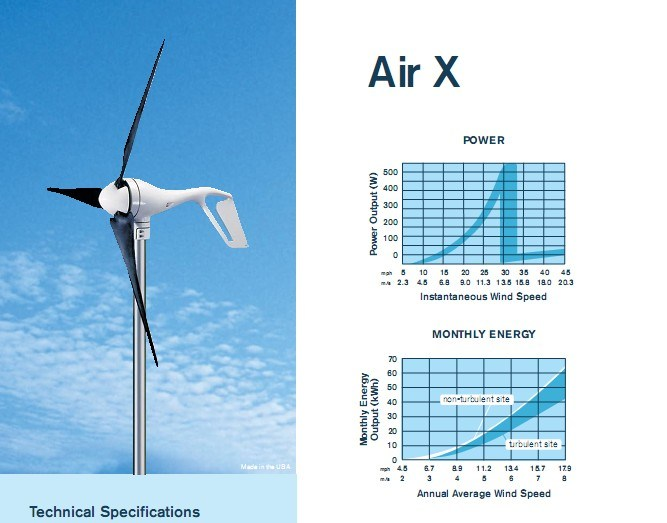 Air Wind Turbines  Towers (200W - Southwest WindPower Air X Wind