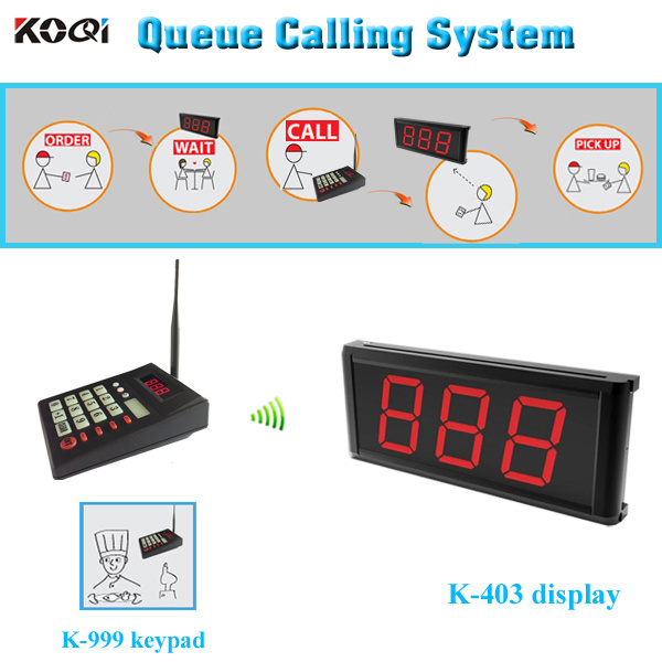 Customer Queuing System for Restaurant for Cooker Call Waiter