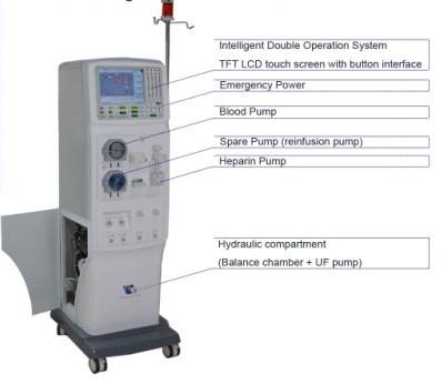 dialysis machine companies