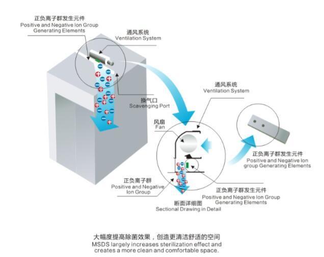 Large Capacity Hospital Bed Elevator in Passenger Elevator (F02)