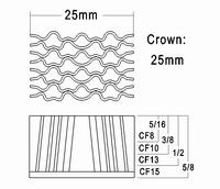 Stanley CF Series Corrugated Fasteners