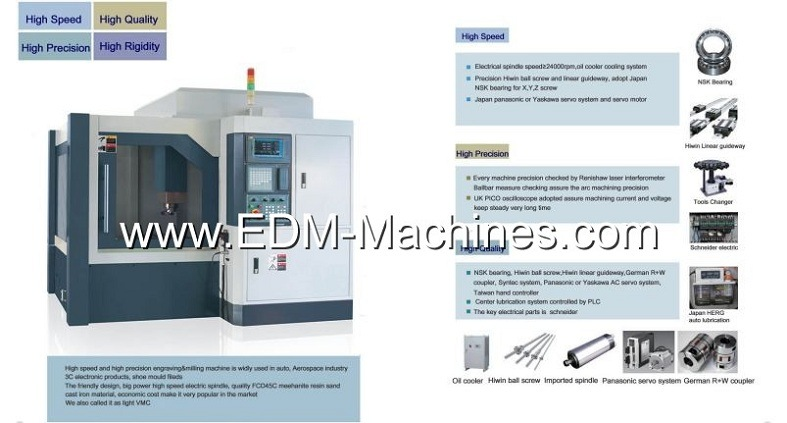 24000rpm-30000rpm CNC Milling&Engraving Machine Hqj-545b